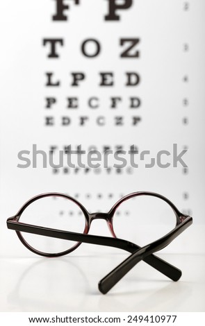 Glasses on eye chart background, close-up