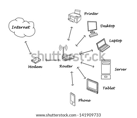 router stock photos router stock photography router With home network diagram stock photo by alexskopje photodune