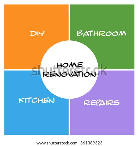 Home Renovation Boxes and circle concept with great terms such as sign up, meet, search and more.