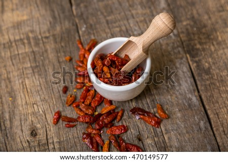 Hot dried red chillie