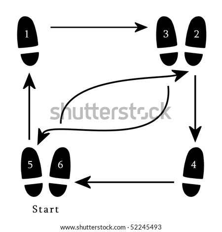 Stock Photo Illustrated Diagram Of Dance Moves on Waltz Dance Steps Diagram