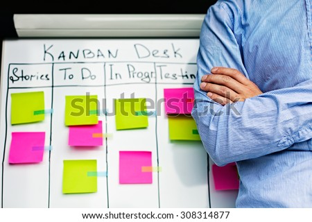 Image of kan ban desk to do lis. Japanese Kanban Concept as an example for a modern project management methodology. Business man crossed his arms on the background of kanban desk.