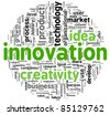 Innovation and creativity concept related words in tag cloud - stock vector