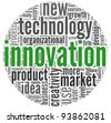 Innovation in technology and product concept related words in tag cloud on white background - stock vector
