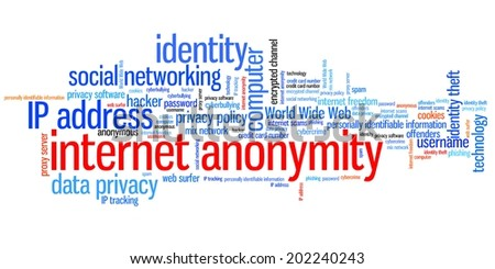 Internet anonymity issues and concepts word cloud illustration. Word collage concept.