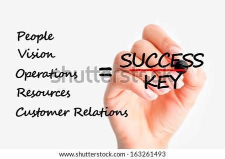 Tobacco industry key success factors