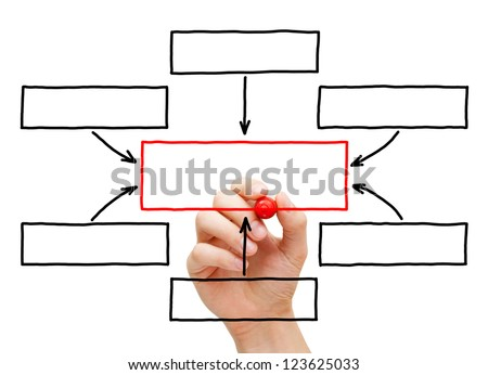 Male Hand Drawing Blank Flow Chart Photo 123625033 – Blank Flow Chart