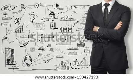 man and business strategy on the wall