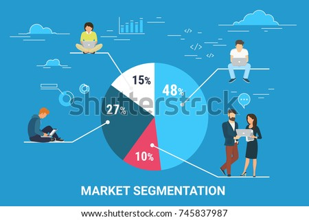 """market segmentation for dell laptops Workbook/presentation on segmentation,targeting and positioning of market survey project report of """"different branded laptop prefeered by working executive"""" hewlett packard."""
