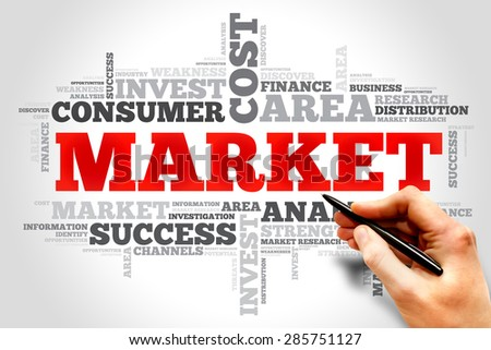 Market word cloud, business concept