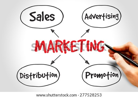 marketing management hand outs Marketing management is the art and science of choosing target markets and getting, keeping, and growing customers through creating, delivering, and communicating superior customer value this is the end of the preview.