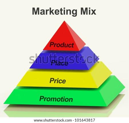 marketing mix of pepsi essayshark