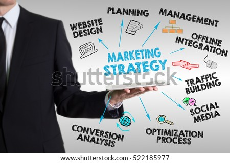 the marketing concept rip essay Read global marketing concept free essay and over 87,000 other research documents global marketing concept chapter 1 the concept of global marketing is used in.