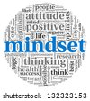 Mindset concept in word tag cloud - stock photo