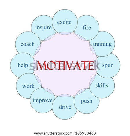 Motivate concept circular diagram in pink and blue with great terms such as excite, fire, spur and more.