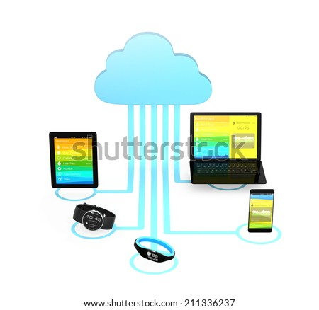 Multi-platform health monitoring synchronize by cloud computing technology concept