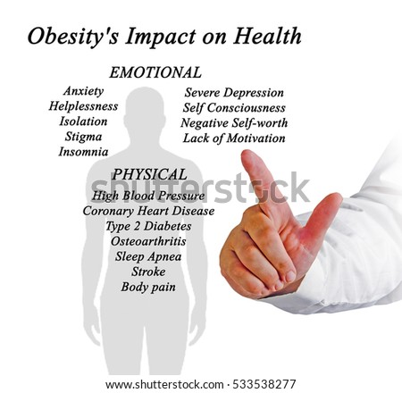 Obesity's Impact on Health