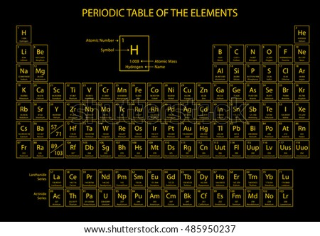 Periodic table elements vector stock vector 485950183 for 10 elements of the periodic table