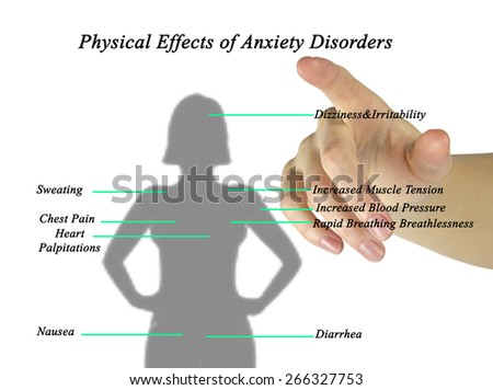 human physiological disorders Stress effects on the body musculoskeletal system this may trigger other reactions of the body and even promote stress-related disorders for example.
