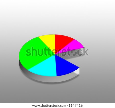 pie chart (diagrams)