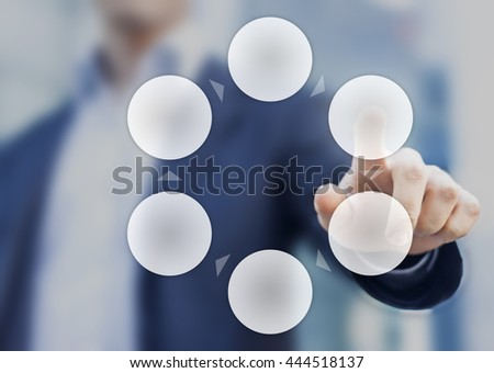 Presentation of a cycle business process diagram with six empty circles and a businessman in background