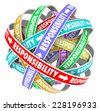 Responsibility word on ribbons in a ball or sphere to illustrate passing or delegating duties, jobs, tasks and assignments to others on your team - stock vector