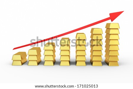 Rising graph of gold (isolated on white and clipping path)