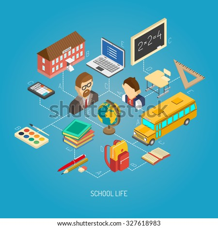 Secondary school daily life geography lesson situation concept isometric poster with terrestrial globe abstract  illustration