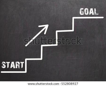 Start and Goal - Business chalkboard concept