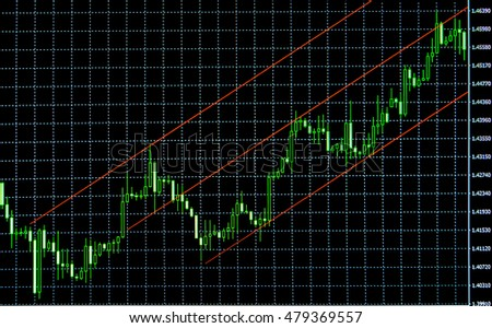 stock chart in monitor investment concept with Trend Line
