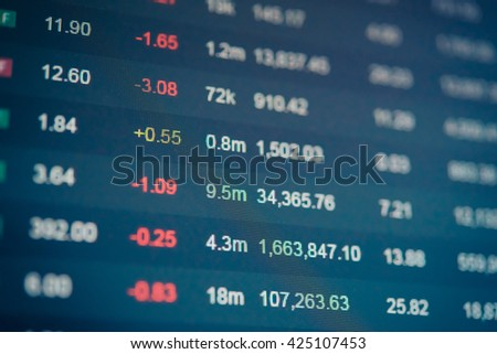Stock market chart. Business graph background. Forex trading. Business concept in color.