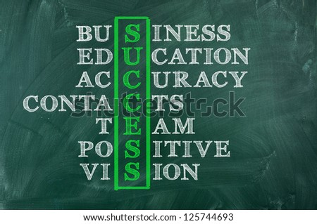 Success and other related words  in crossword on green blackboard.Business concept.