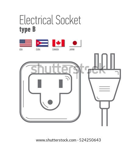 National Electrical Safety Code as well 3 Phase Power Connectors together with Index besides Nema Receptacle Wiring Diagram in addition Iec Cable Wiring Diagram. on ac power plugs and sockets