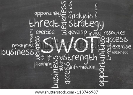 swot analysis word cloud on chalkboard