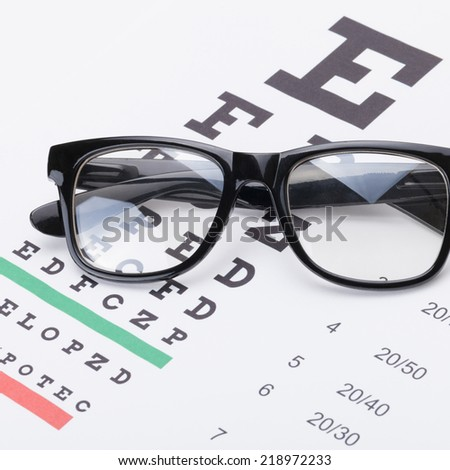 Table for eyesight test with neat glasses over it - 1 to 1 ratio