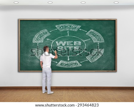 teacher drawing  website scheme on green blackboard
