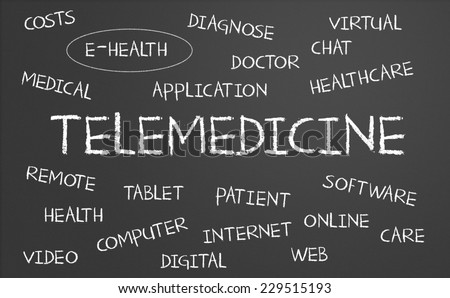 Telemedicine word cloud written on a chalkboard