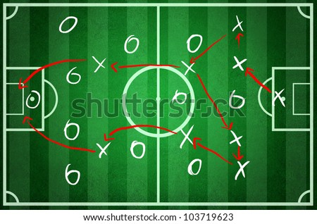 The tactic game of the football plan