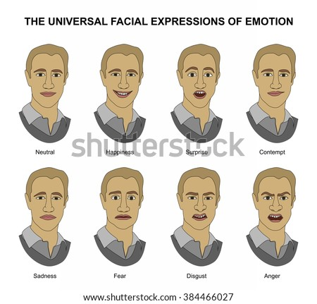 The universal facial expressions of emotion. Non-verbal communication.