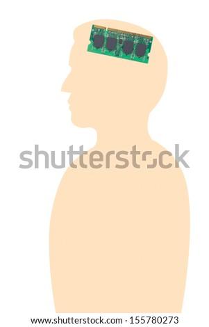 Memory enhancer pills photo 1