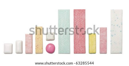 Various types of chewing gum