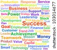 Word cloud business concept - stock photo