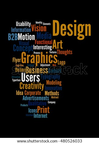 Word cloud illustrating the prime concept of Design and the relevant words associated with it