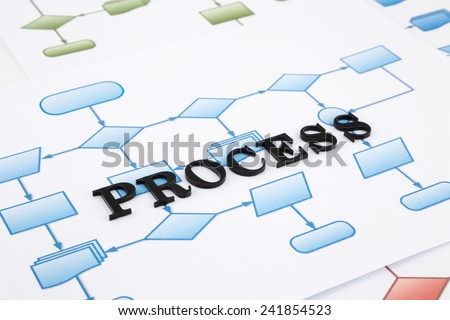 Word for process concept, black acrylic alphabets place on blank analysis process flow chart