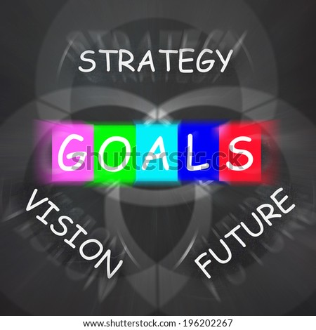 Words Displaying Vision Future Strategy and Goals