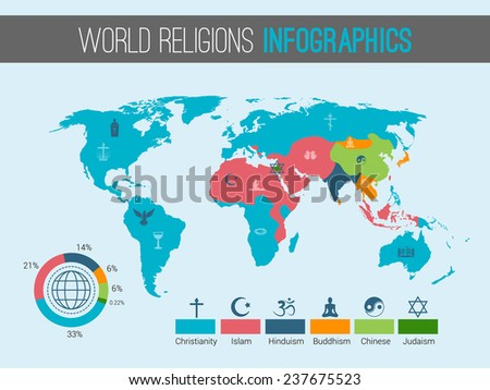 World Religions Infographic Pie Chart Map Stock Vector ...