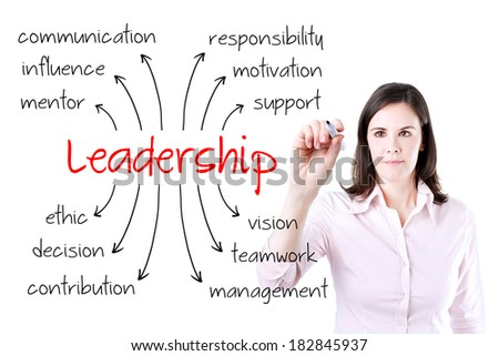 Young business woman writing leadership concept. Office background.