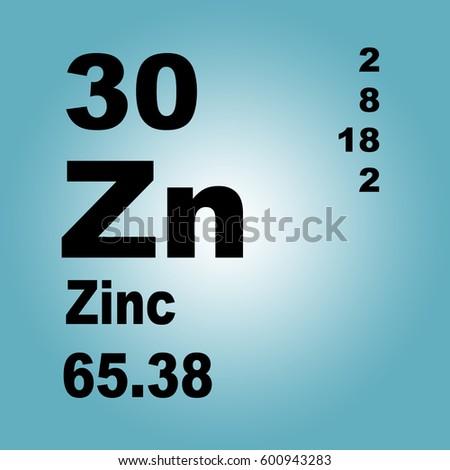 Zinc Element Symbol 24786 Infovisual