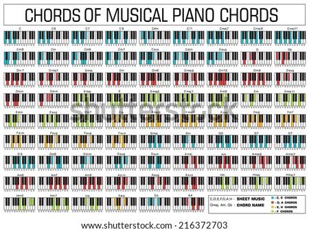 table of plenty chords pdf