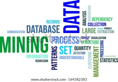 A word cloud of data mining related items